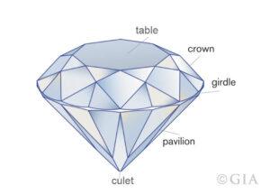 Diamond Parts