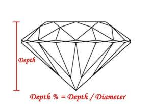 diamond-depth
