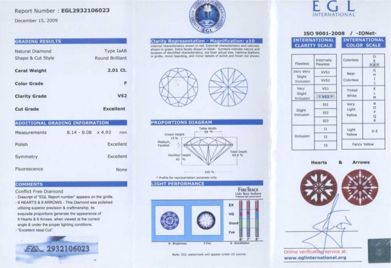 EGL Certificate Example