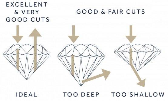 Diamond Cut Light Reflection JPEG