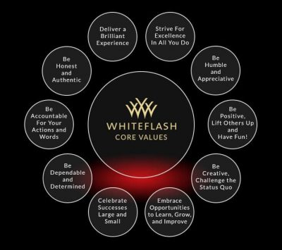 Whiteflash Core Values