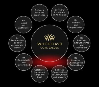 Whiteflash Core Values