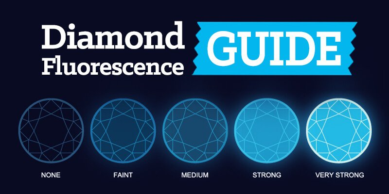 Diamond Fluorescrnce Guide