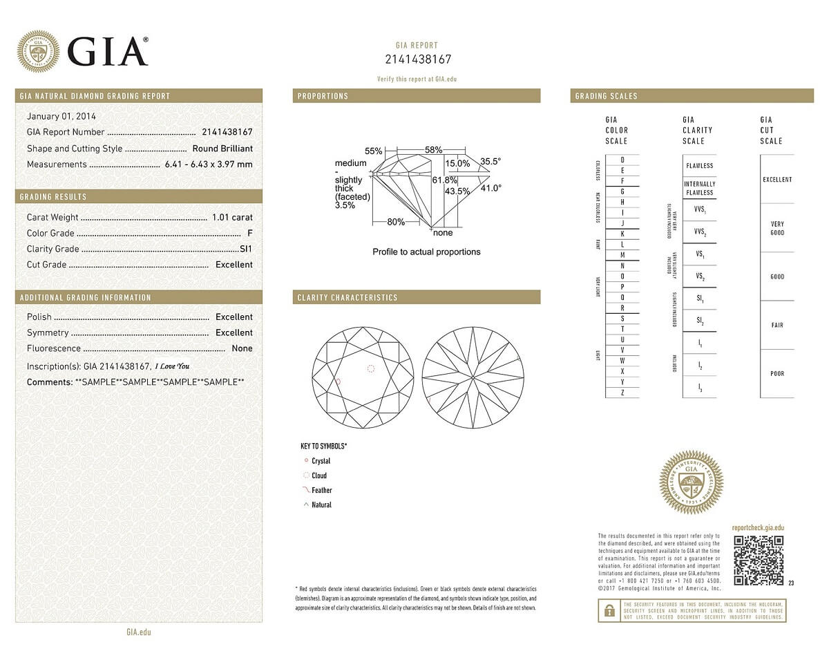 GIA Sample Report