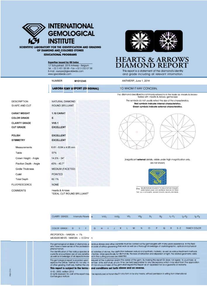 IGI Sample Hearts & Arrows Report
